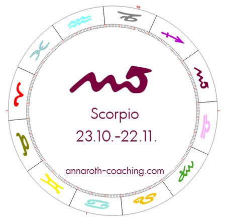 chart-scorpio